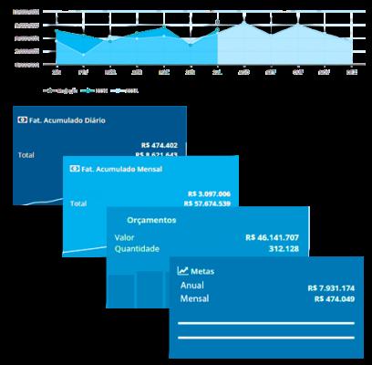 KPI ANLTCS